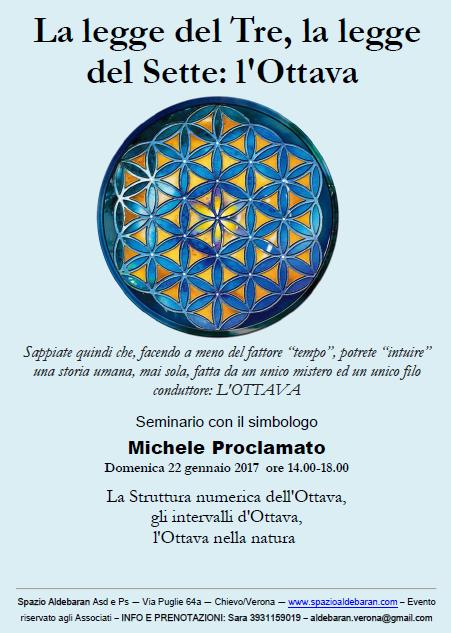 Michele Proclamato a Verona: la legge dell'Ottava